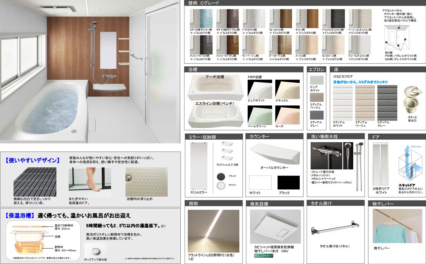 Panasonic バスルーム FZ 1616サイズ